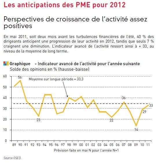 Graphique4-croissance