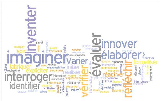 Innovation-imaginer