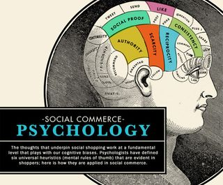 Social_Commerce_Psychology_Infographic_Header